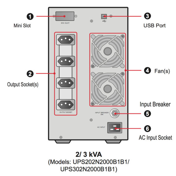 UPS202N2000B1B1 Traseira